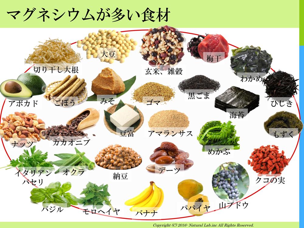 マグネシウム、食品、食材、料理
