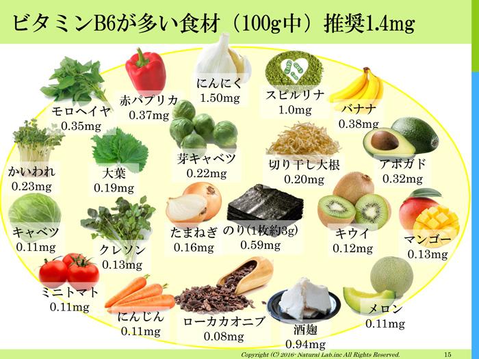vitamin_b6_02